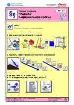 ТК Правила рациональной уборки